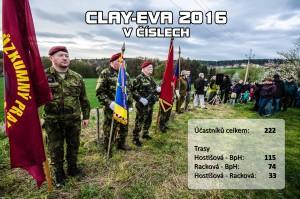 clay2016-cisla